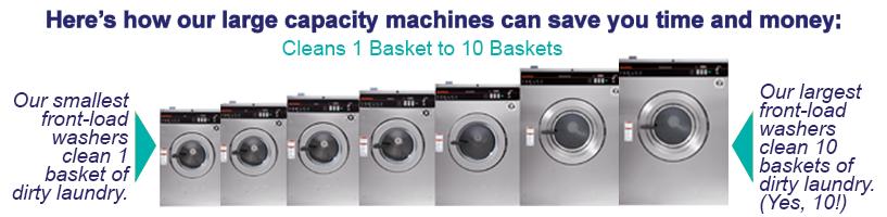 Big Clean Laundromat Austin - Laundry Services